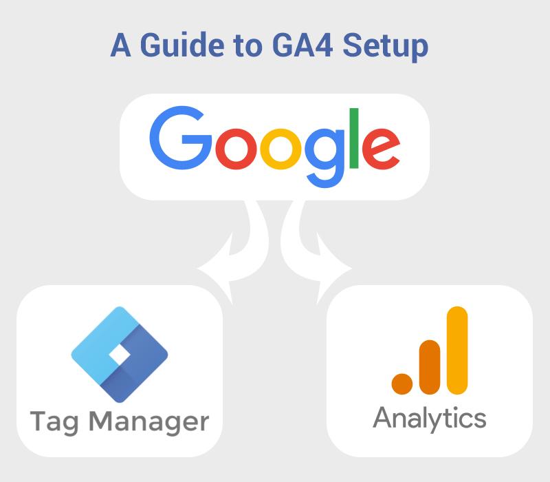Google Analytics 4 Setup