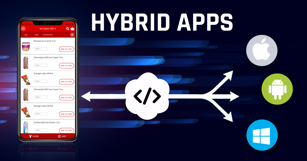 Hybrid Mobile Apps: an Introduction to Their Features and Benefits