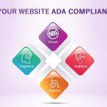How and Why to Keep Your Business and Website Up to Date with ADA Compliance